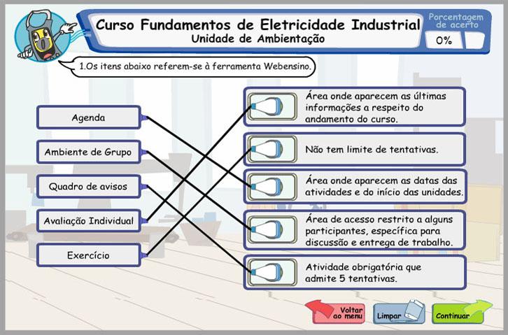 SENAI, FUNDAMENTOS DE ELETRICIDADE INDSUTRIAL - EAD de e-learning para educação corporativa