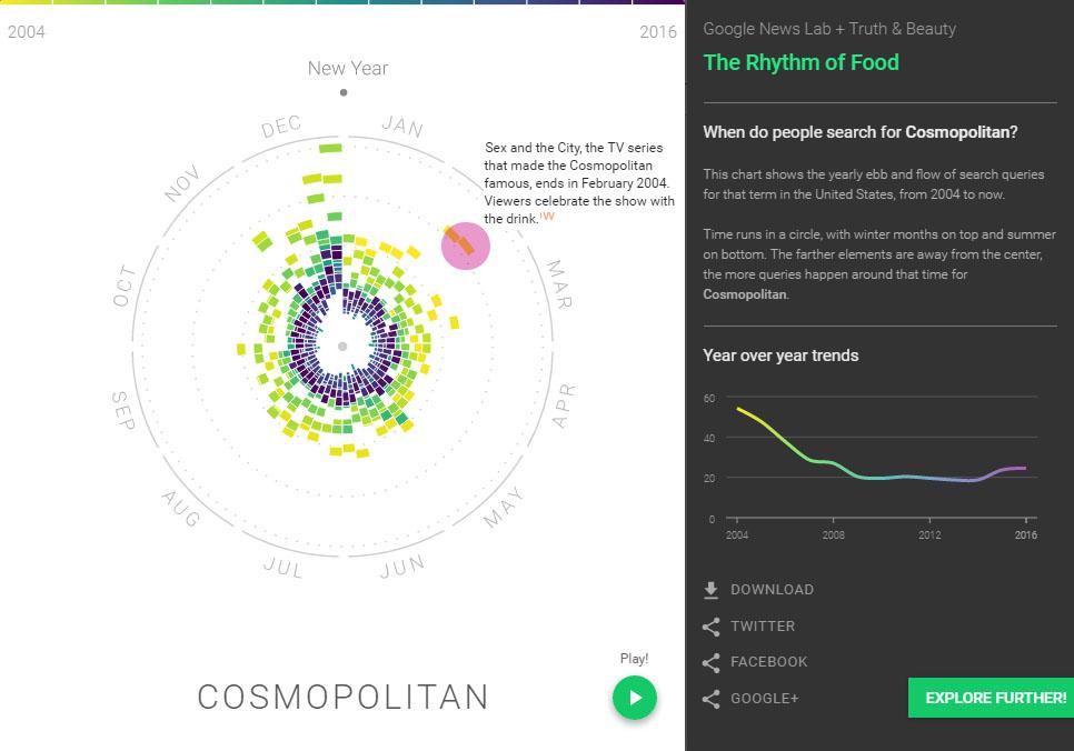 """Infográfico do termo """"cosmopolitan"""""""